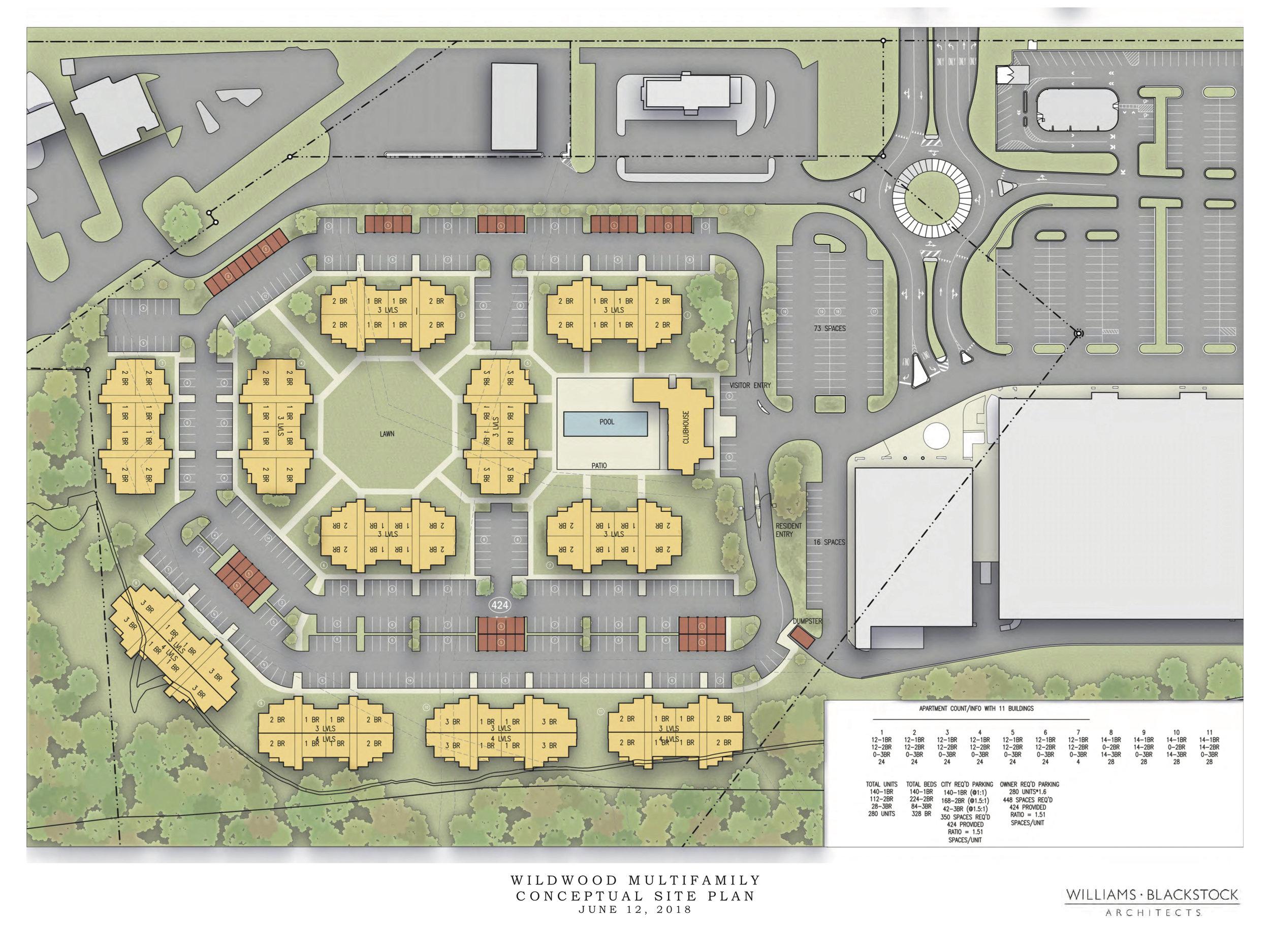 Wildwood Rendered Site Plans_2018-06-12_01.jpg