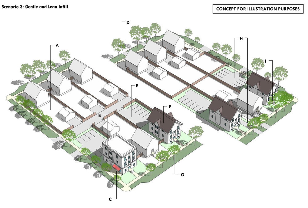 """""""GENTLE AND LEAN INFILL"""" IS A SMALL-SCALE RESIDENTIAL INFILL PROJECT. IT IS INTENDED TO BE APPLIED INCREMENTALLY WITHIN THE TRADITIONAL GRID OF THE CITY OF BISMARCK THAT WAS CONTINUED BY MOST PLATS UNTIL AROUND 1940. THE BLOCKS ARE UNIFORMLY 300 FEET BY 300 FEET, AND INDIVIDUAL LOTS ARE TYPICALLY EITHER 50 OR 35 FEET WIDE. ALLEYS MAY OR MAY NOT BE PRESENT. MOST OF THESE NEIGHBORHOODS ARE FILLED IN TO A HIGH DEGREE, ALTHOUGH THERE REMAIN A FEW VACANT LOTS OR OPPORTUNITIES TO REDEVELOP THROUGH """"GENTLE INFILL"""" THAT FITS THE CHARACTER OF THE NEIGHBORHOOD."""