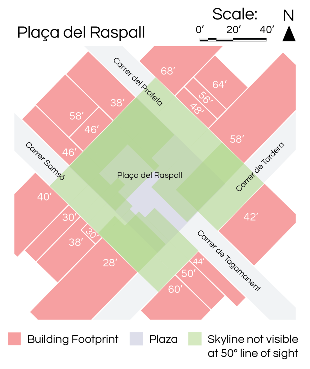 DIAGRAM: PLAÇA DEL RASPALI, ILLUSTRATING THE DEGREE TO WHICH THE SQUARE FEELS CONSTRAINED. THERE IS ALMOST NO AREA WHERE YOU CAN SEE THE SKY, SO THE BUILDINGS ON ALL SIDES SEEM TO OVERWHELM THE SQUARE.