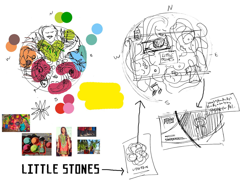 littlestones_concepts.png
