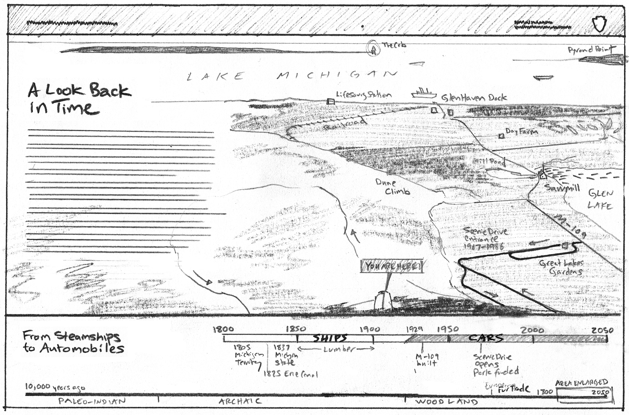 Wayside #4: Dune Overlook