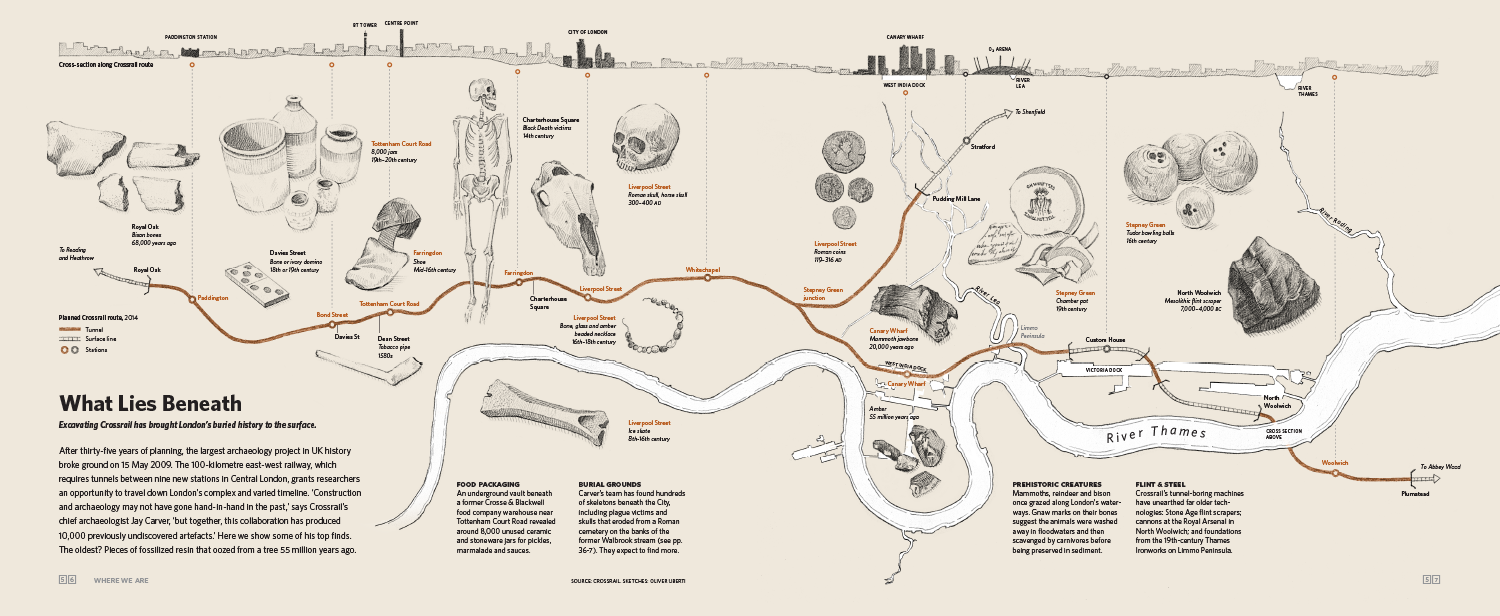 What Lies Beneath   London: The Information Capital   2014