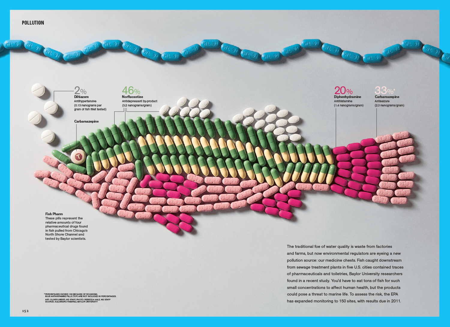 Fish Pharm   National Geographic  April 2010  To license, email:  NatGeoCreative@natgeo.com