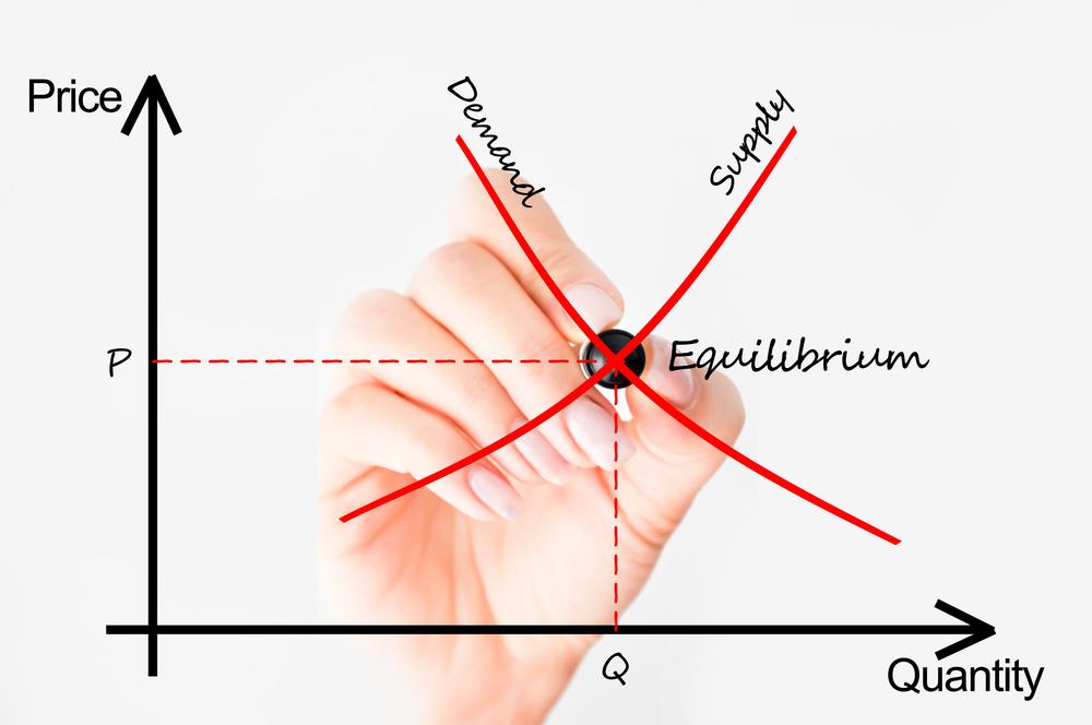 Macroeconomic supply curve chart.jpg