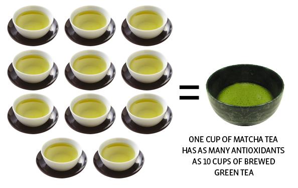 health_benefits_matcha_tea.jpg