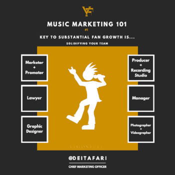 Music Marketing 1-Solidifying Team.png