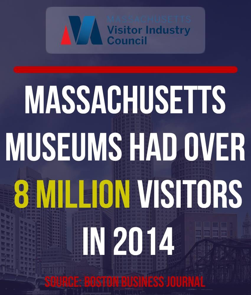 $8 Mill Visitors.jpg