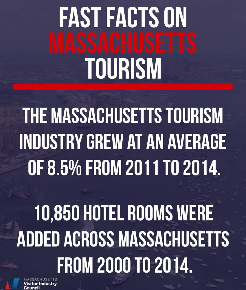 Tourism Stats.jpg