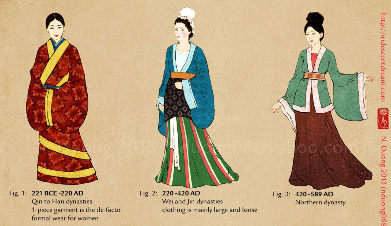 historia-moda-china2.jpg