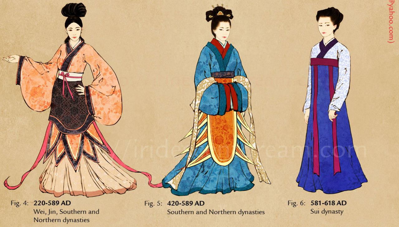 historia-moda-china3.jpg