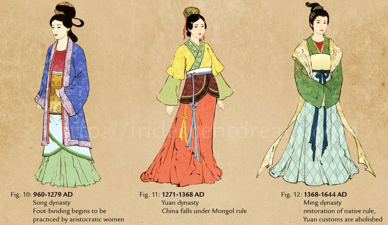 historia-moda-china5.jpg