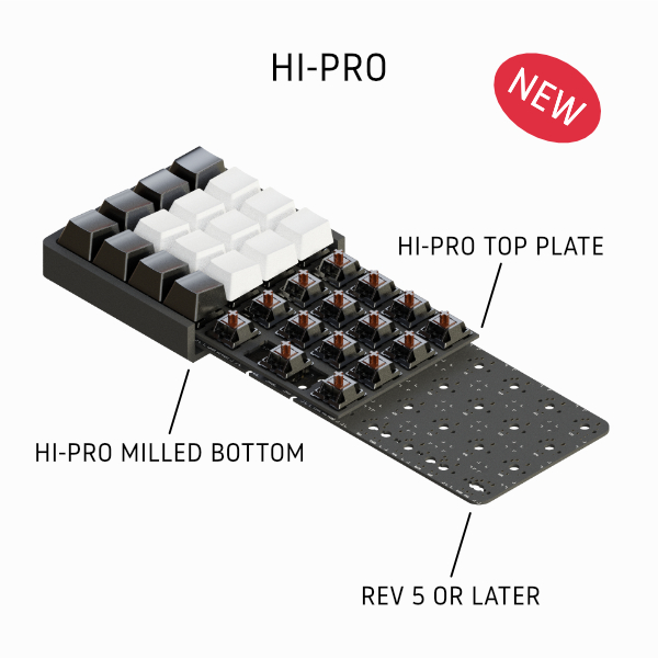planck-types-hipro.jpg