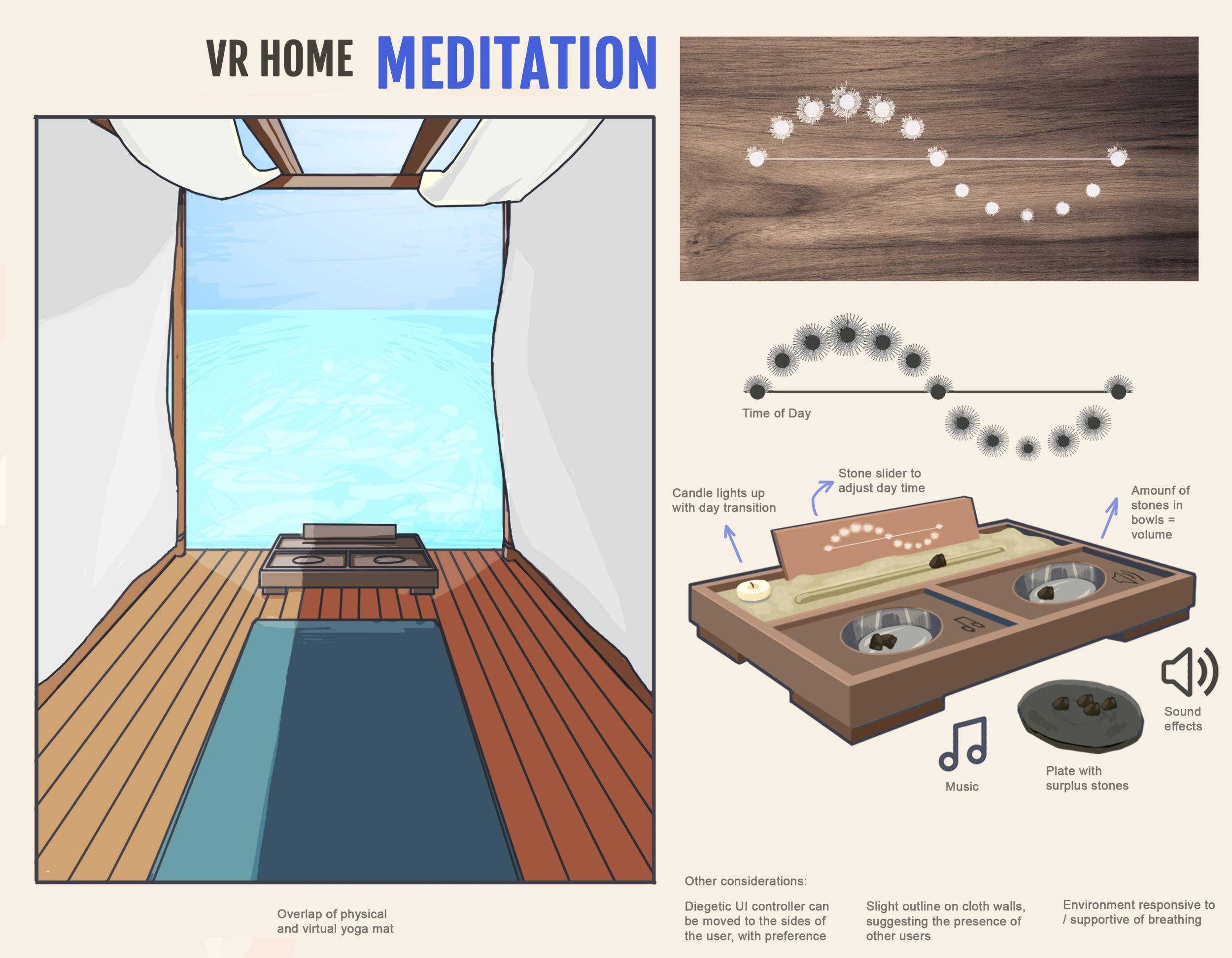 VRHome_Meditation.png