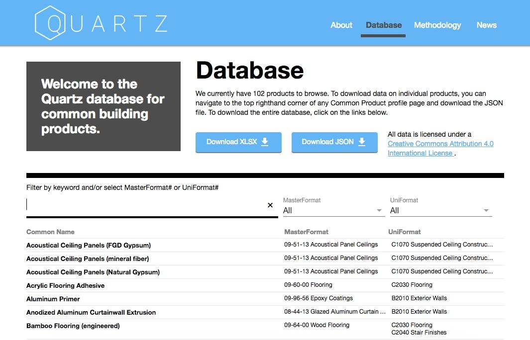 The online portal for the Quartz database at  quartzproject.org/q .