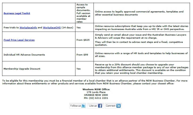 NSW Chamber Benefits 2.jpg
