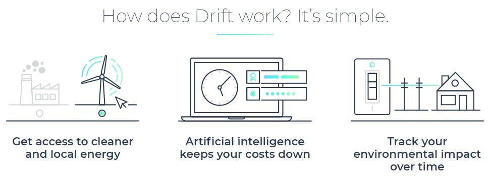How does drift work.jpg