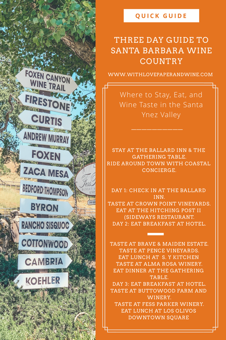 Pin this 3 Day Quick Guide to Wine Country!