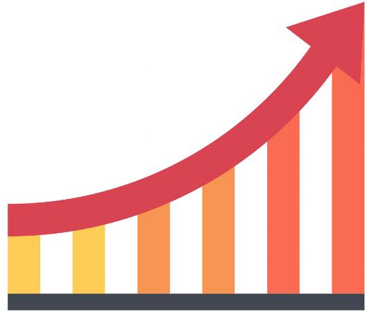 MoveThisWorld-SEL growth