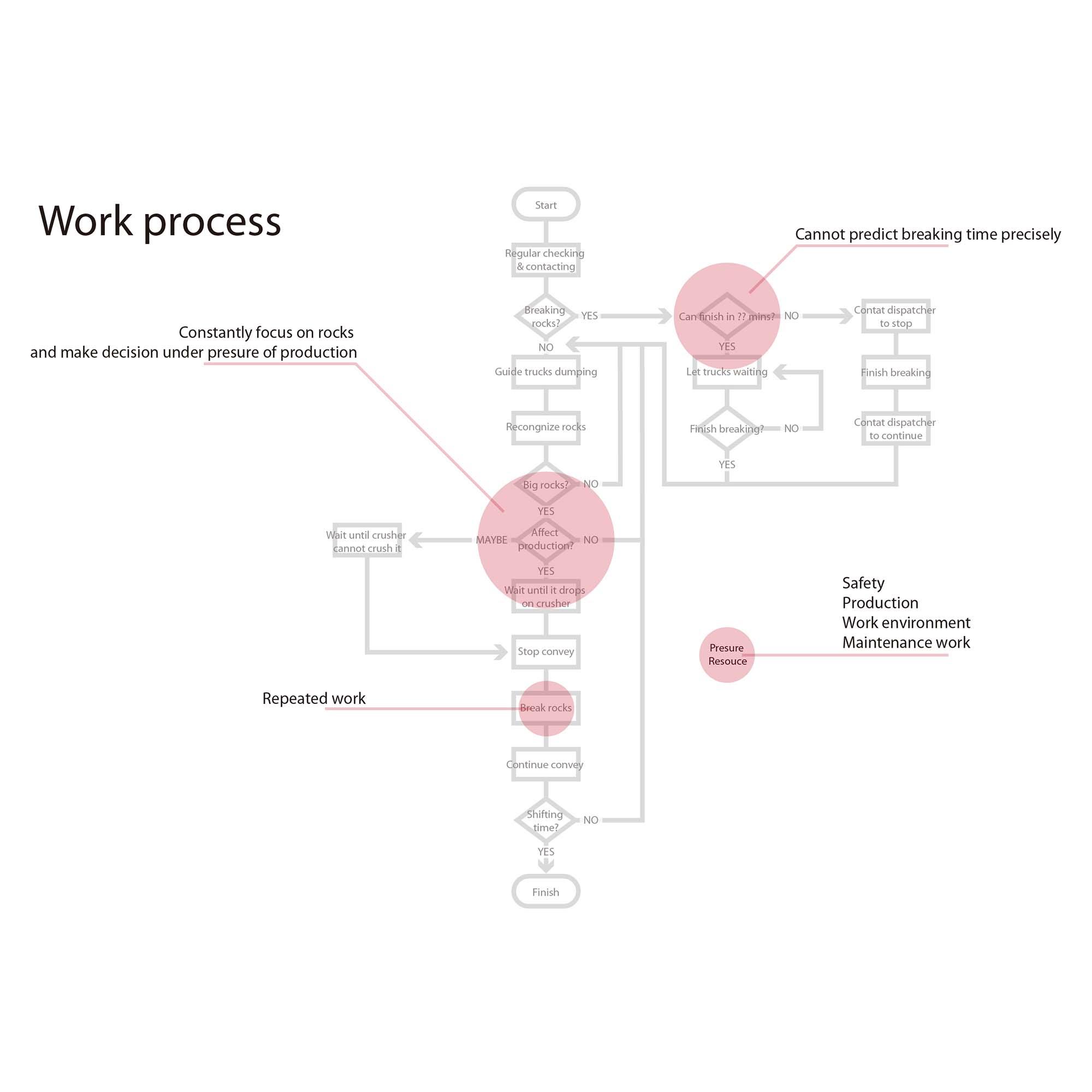 WorkFlow-02.jpg