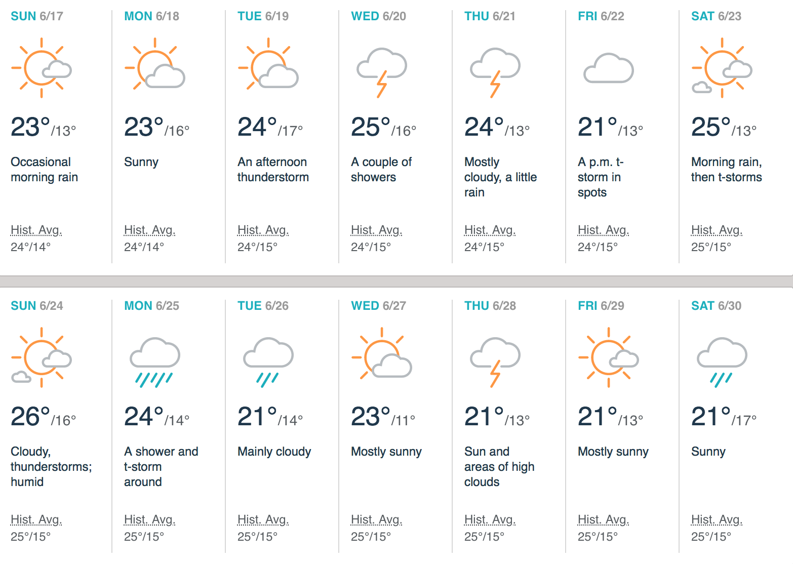 june-weather-toronto