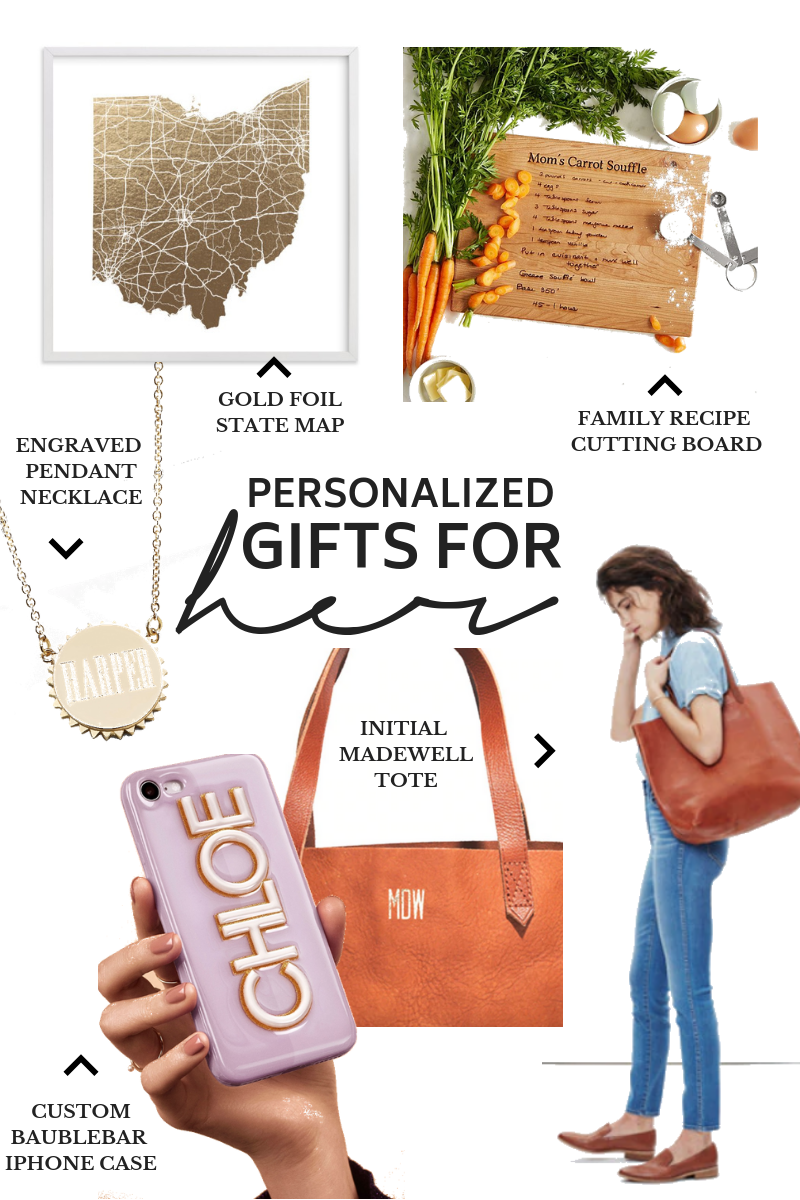 HOLIDAY 2018 GIFT GUIDE PERSONALIZED GIFTS FOR HER