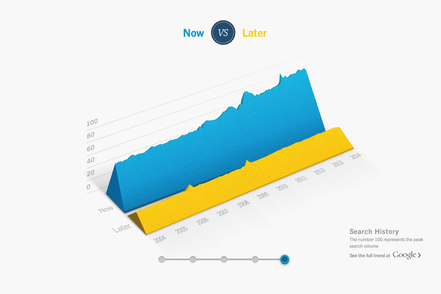 Google Trends_0002_Layer 0.jpg