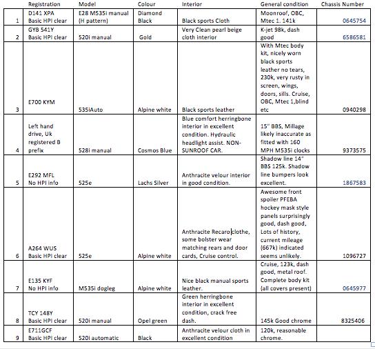 Baravia drop list 2.png