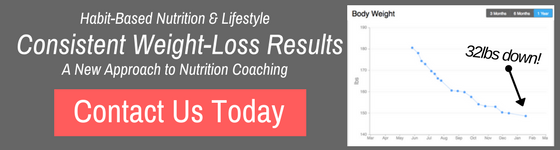 Blog Image - Weight Loss Banner.png