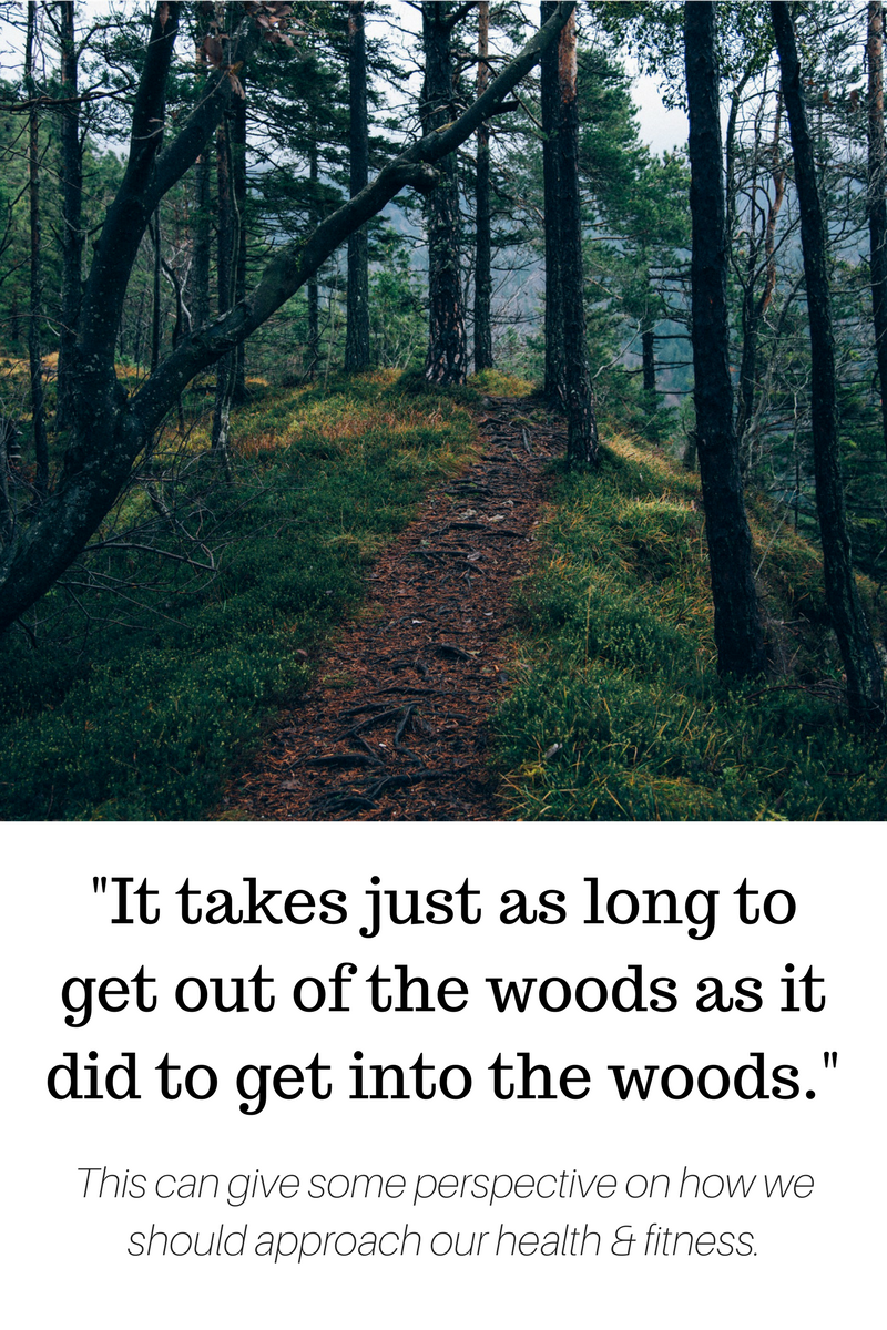 Blog Graphic -It takes just as long to get out of the woods as it did to get into the woods.-.png