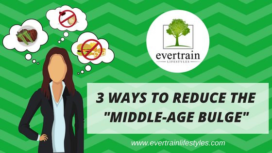 Blog Title 3 Ways to Reduce the -Middle Age Bulge-.png