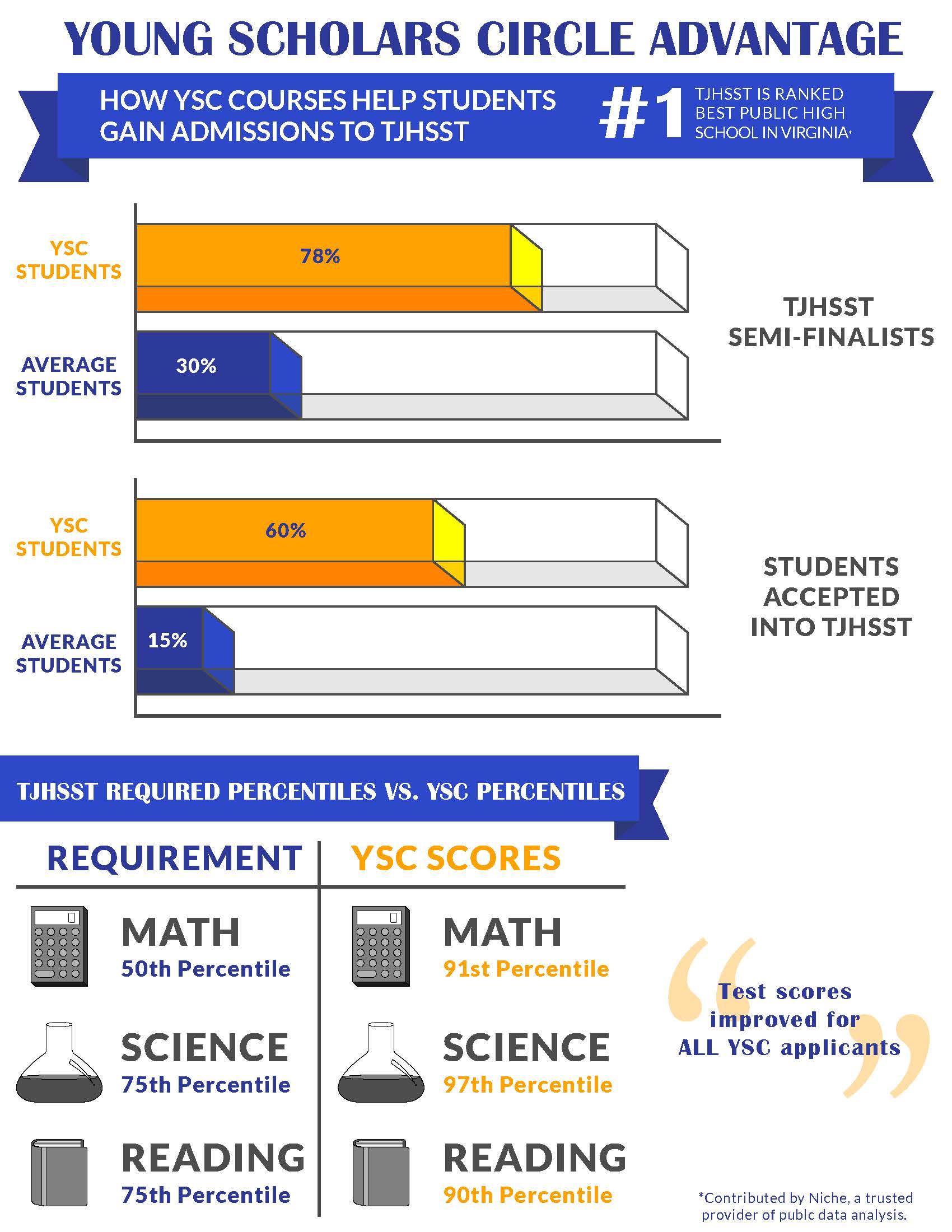 Young Scholars Infographic-ver3.jpg