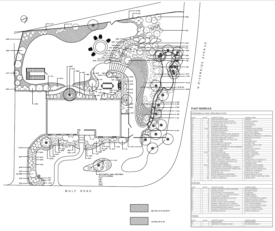 Croton on Hudson master plan