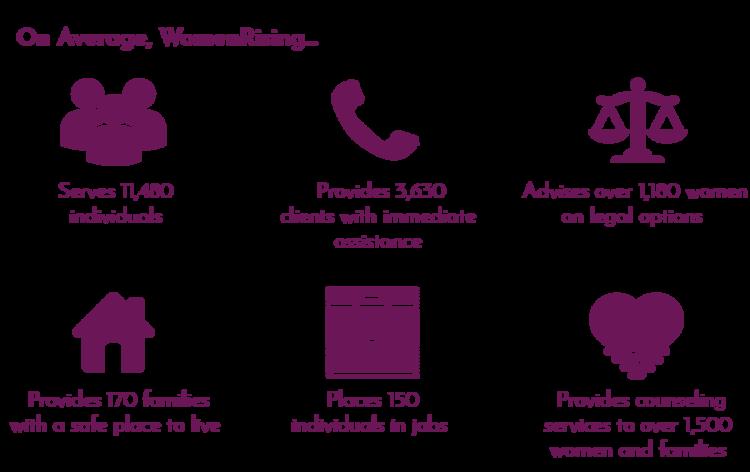 About Us — WomenRising