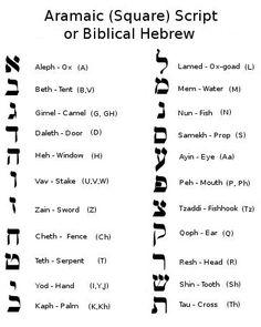 hebrew-names-hebrew-alphabet.jpg