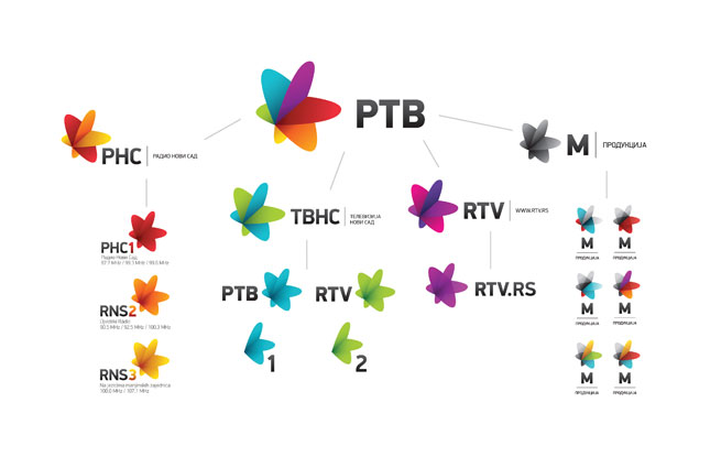Novi-Vizuelni-identitet-RTV-01