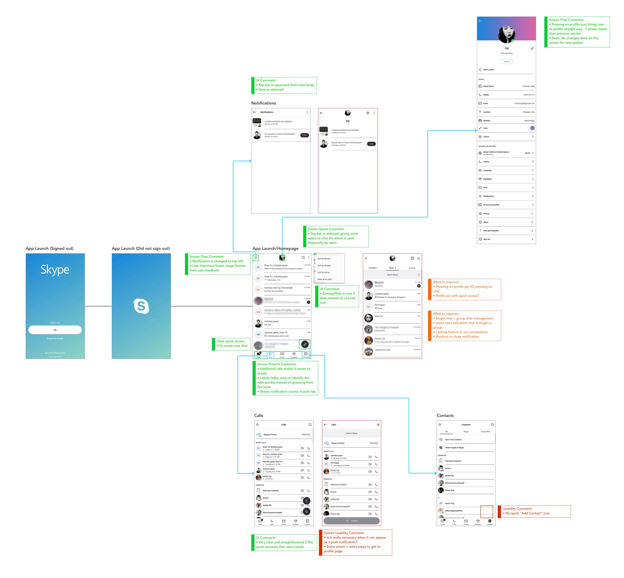Skype Screen Flow (After Update) copy.png