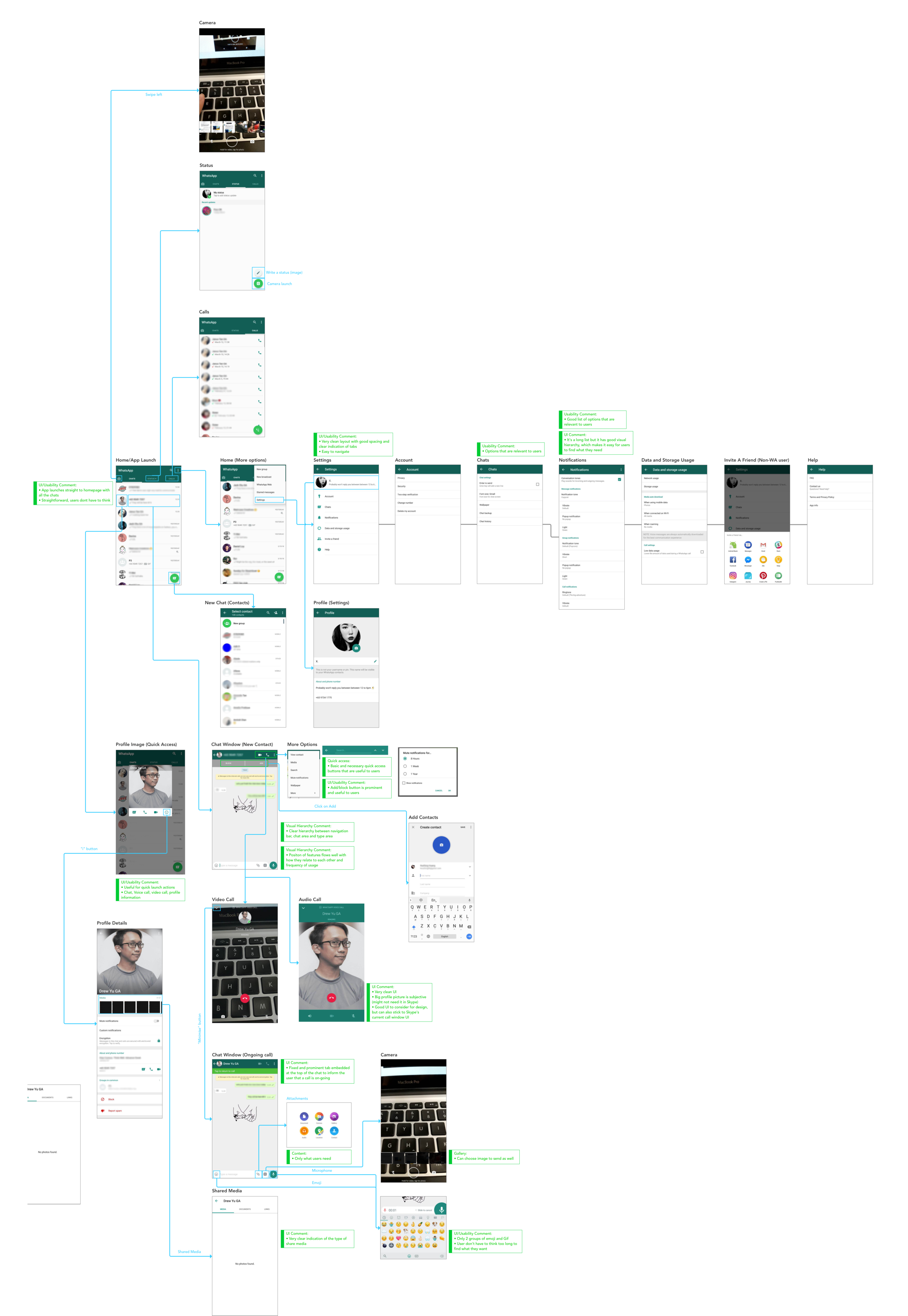 WhatsApp Screen Flow.png
