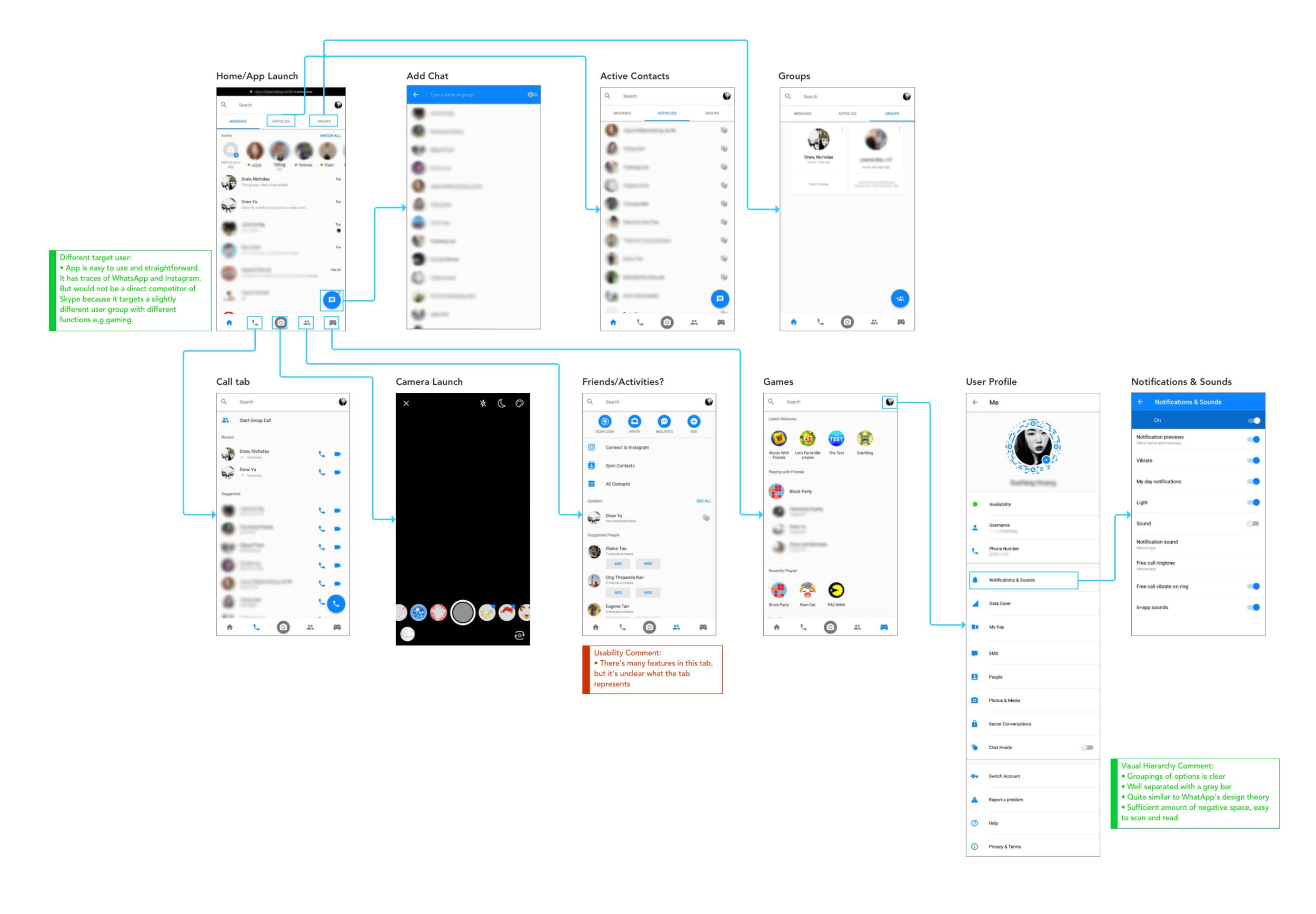 Facebook Messenger Screen Flow.png