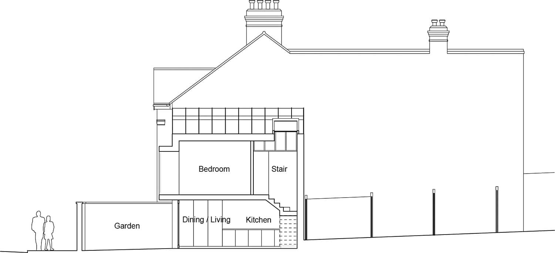 Streatham section b-b.jpg