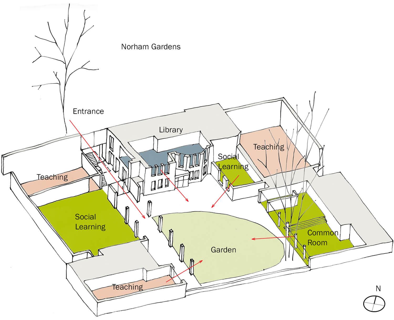 Oxford-University-Education-Bizley-Architect-Diagram.jpg