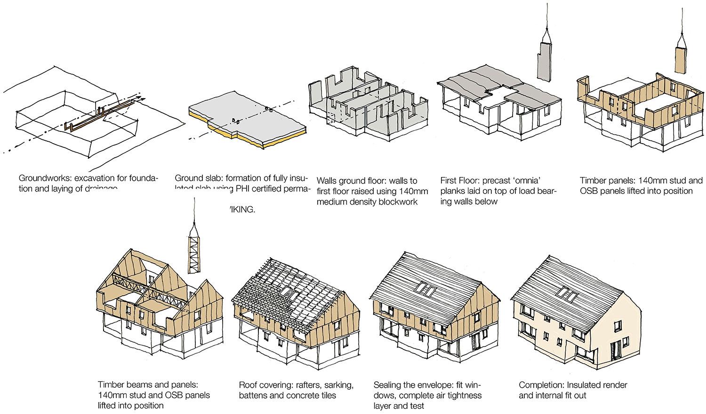BRE-Passivhaus-Competition-Prewett-Bizley-Architects-Construction.jpg