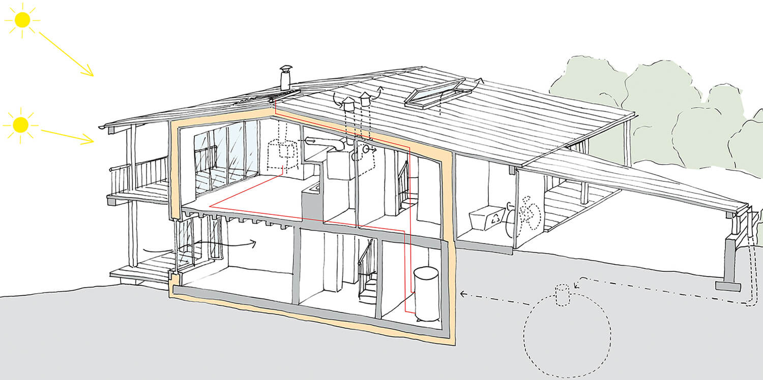 Diagram showing insulation and environmental aspects of the Dundon Passivhaus