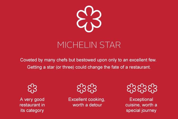 MOBILE_stars-michelin-star_v2.png