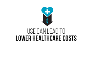 Lower Healthcare Costs with Standing Desks