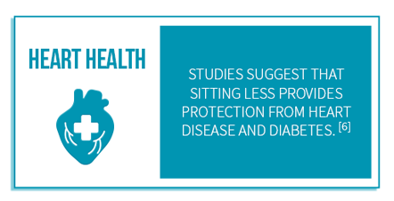 Decrease risk of heart disease and diabetes