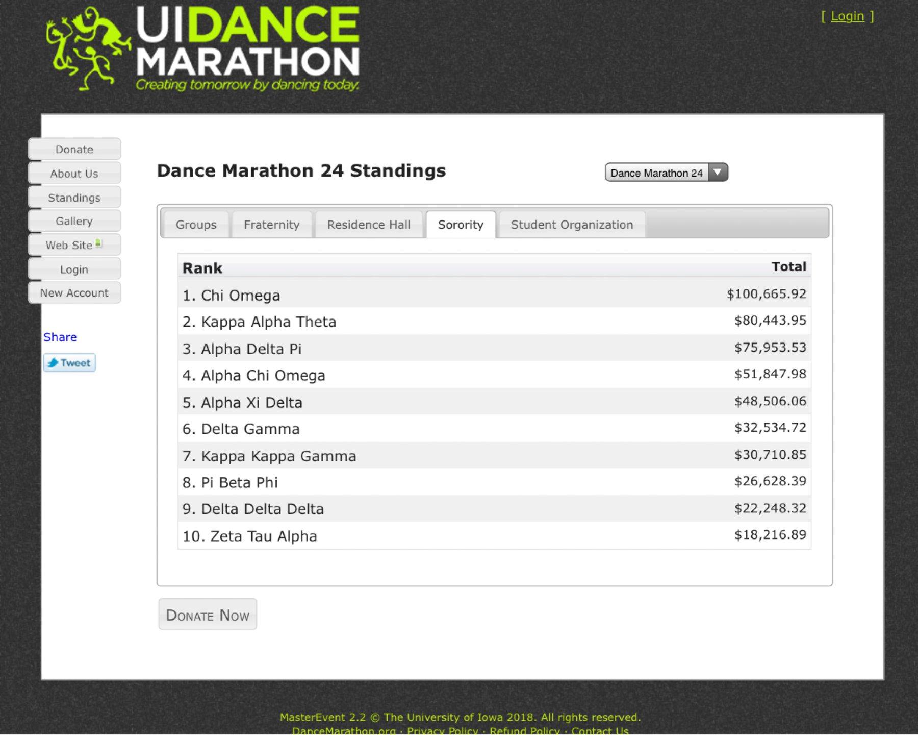 dance-marathon-greek-student-organizations-standings-iowa.jpg
