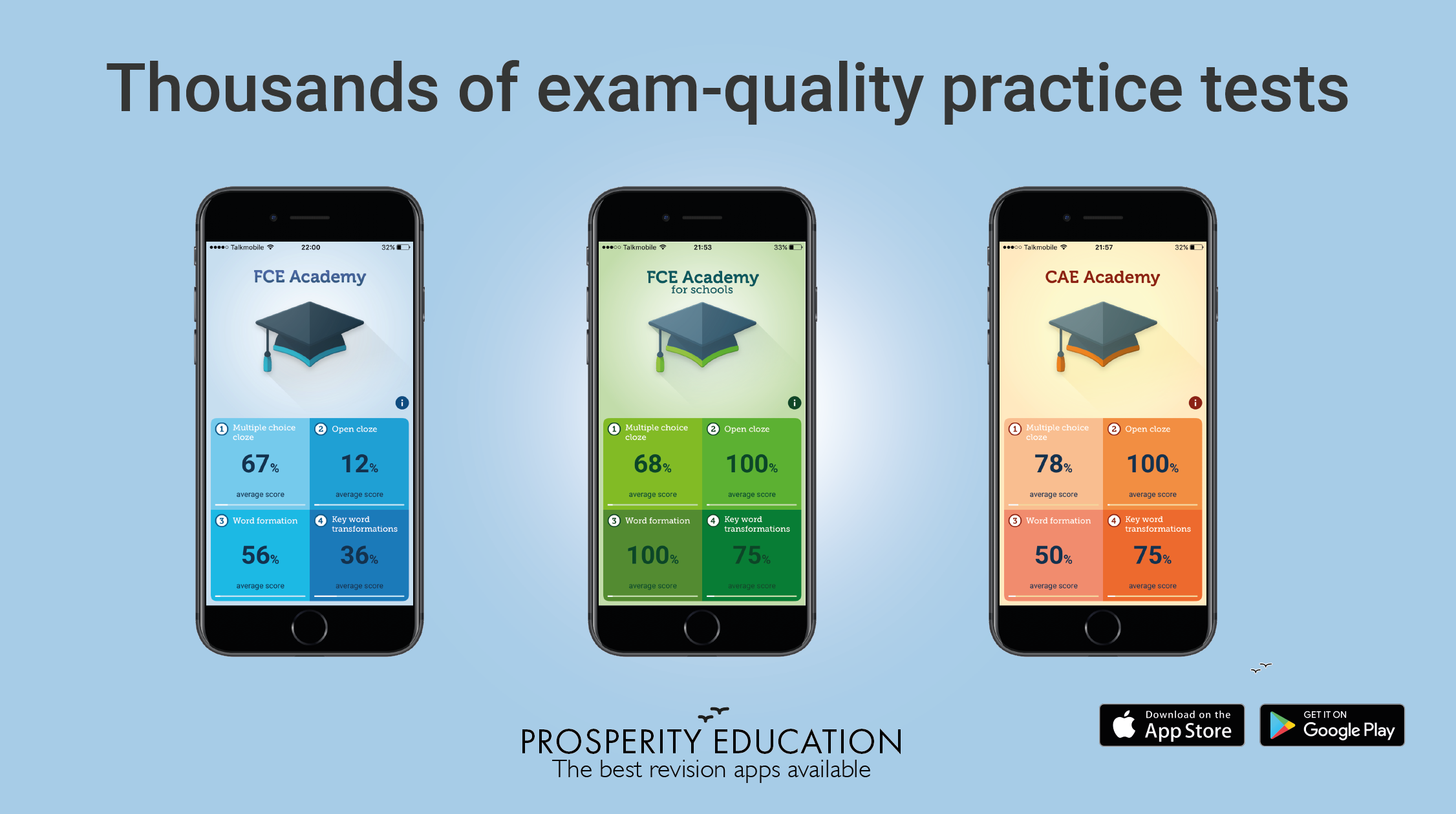 The best Cambridge FCE & CAE exam practice apps in the world
