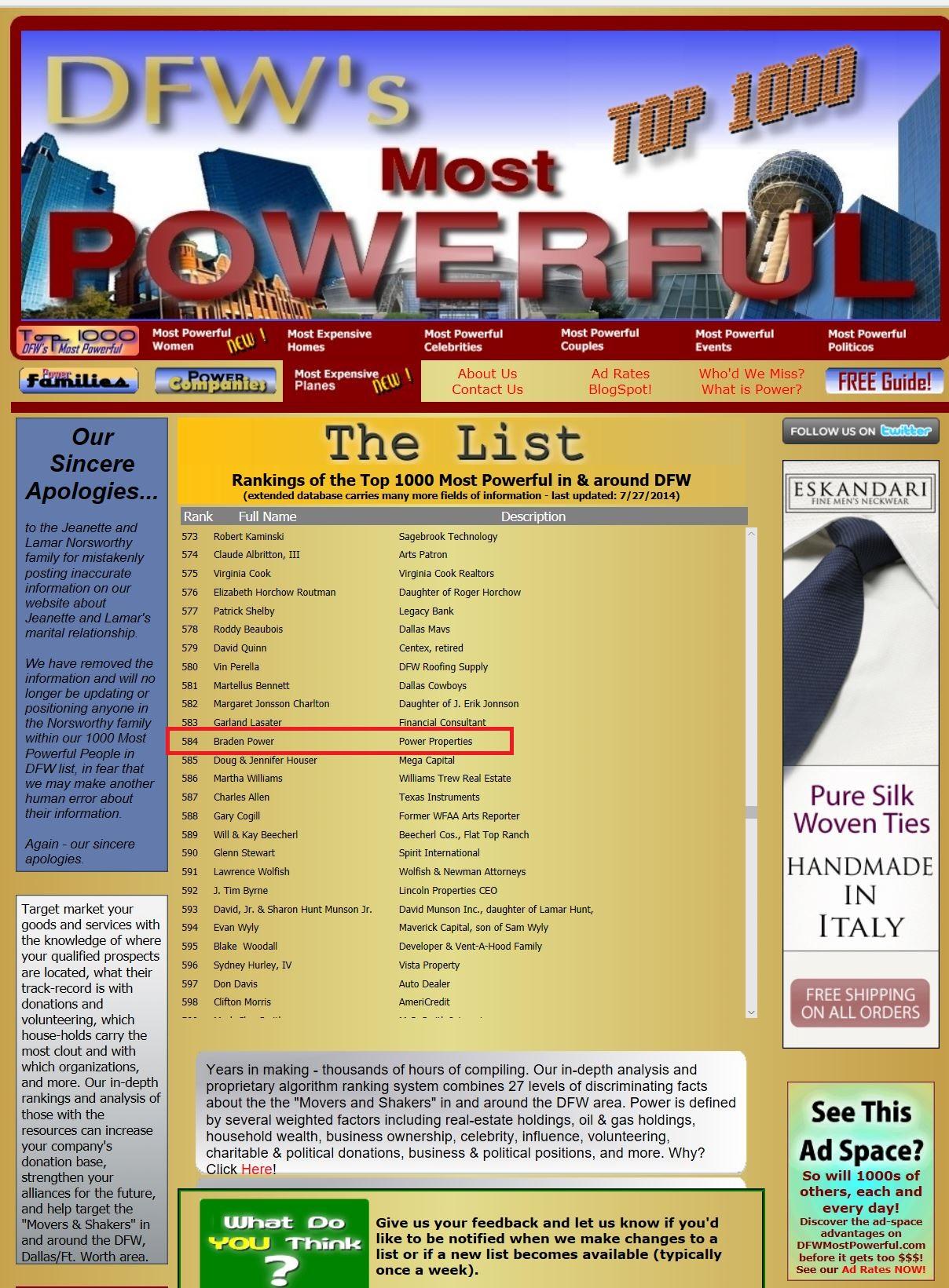 DFW most powerful.jpg