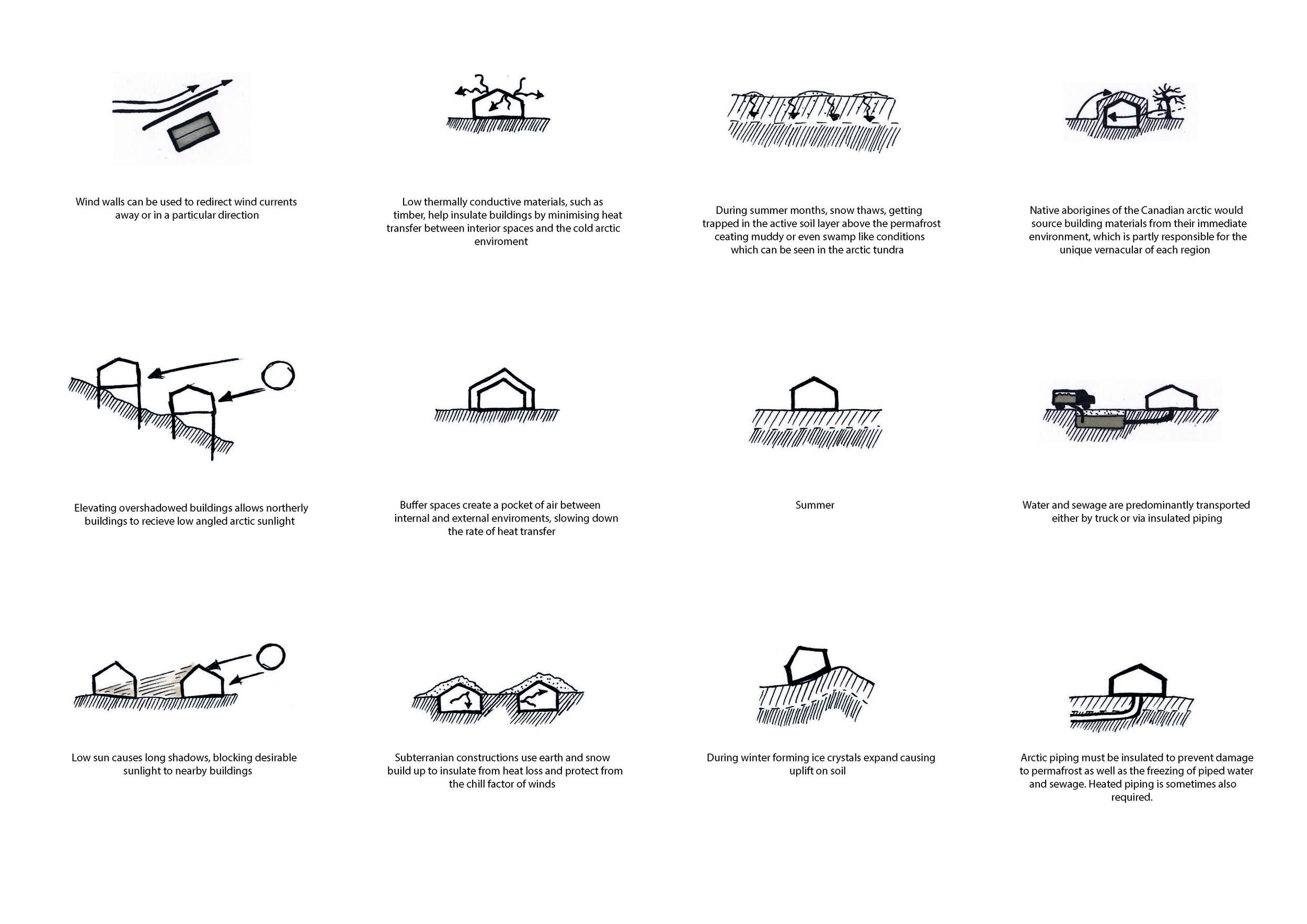 Arctic Construction Techniques_Page_2.jpg