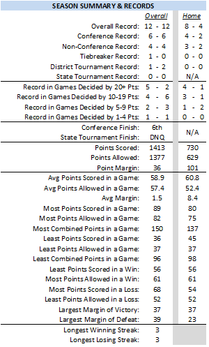 Season Summary.png